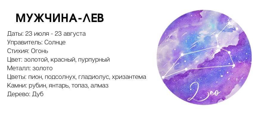 мужчина Лев характеристика знака Зодиака